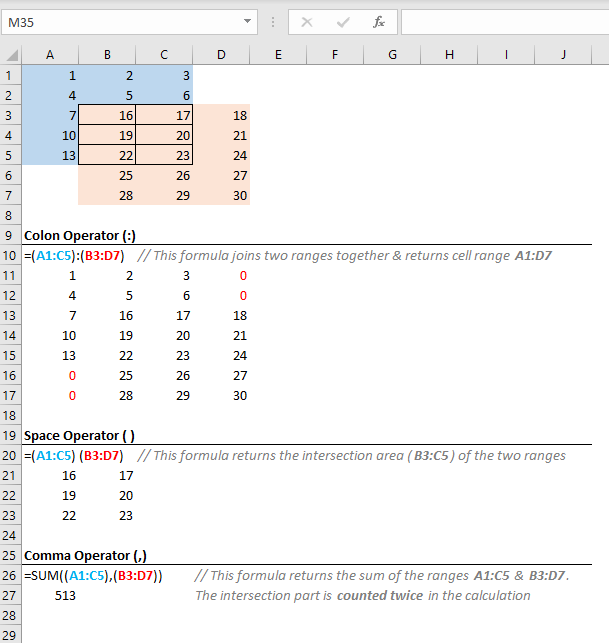 How colon space and comma operators work in Excel