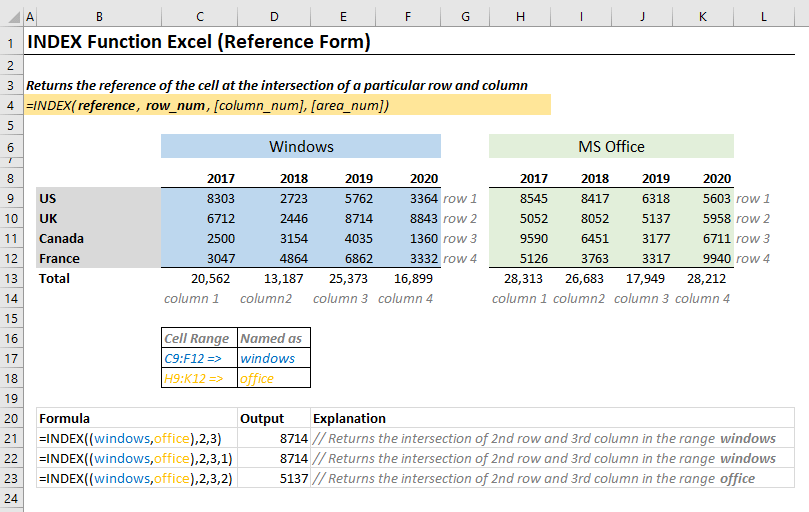 Excel Index Function Reference Form