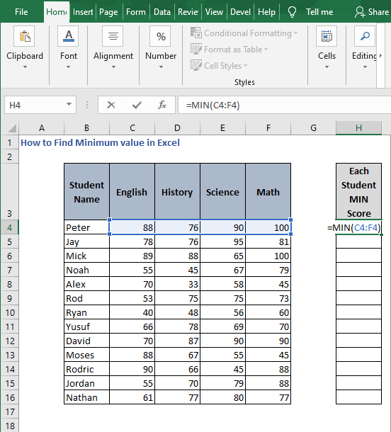 MIN formula for row - How to Find Minimum value in Excel