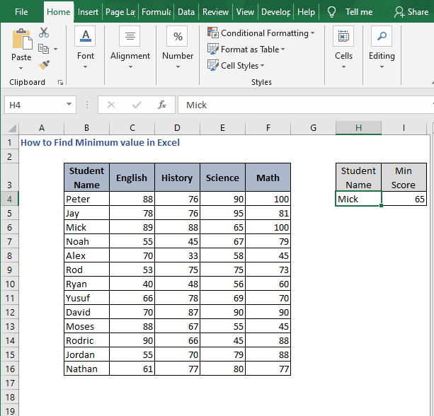 MIN - IF example - How to Find Minimum value in Excel