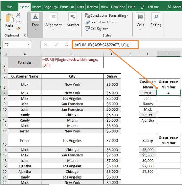 Sum - if result - Excel Count Number of Occurrences of Each Value in a Column