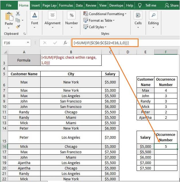 Sum - if numbers - Excel Count Number of Occurrences of Each Value in a Column