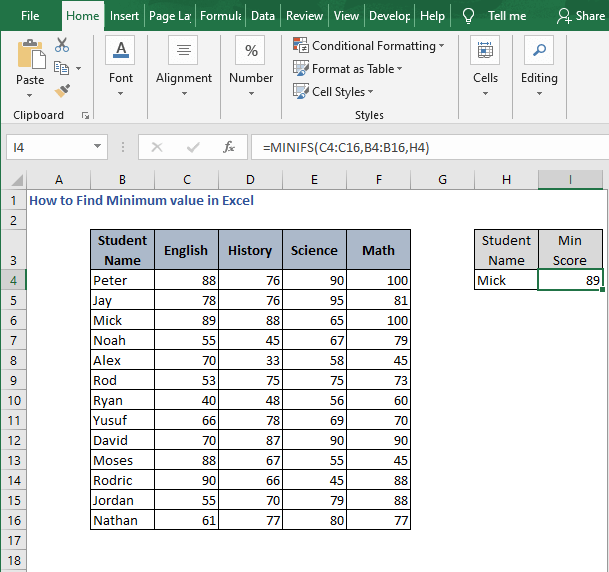 MINIFS result - How to Find Minimum value in Excel