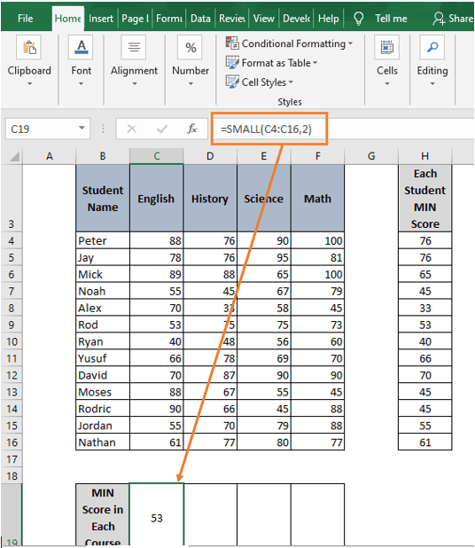 Second smallest - How to Find Minimum value in Excel