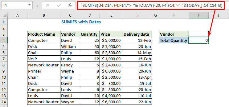 Enter formual with SUMIFS and Today function