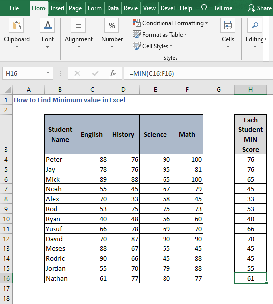 AutoFill MIN for row-How to Find Minimum value in Excel