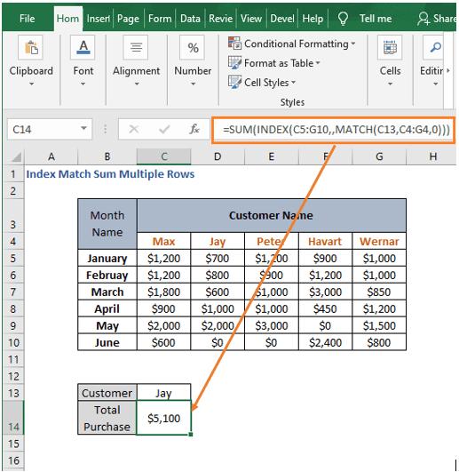 SUM result - Index Match Sum Multiple Rows