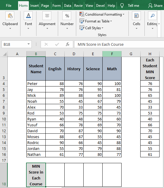 MIN for column - How to Find Minimum value in Excel