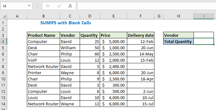 SUMIFS with Blank Cells