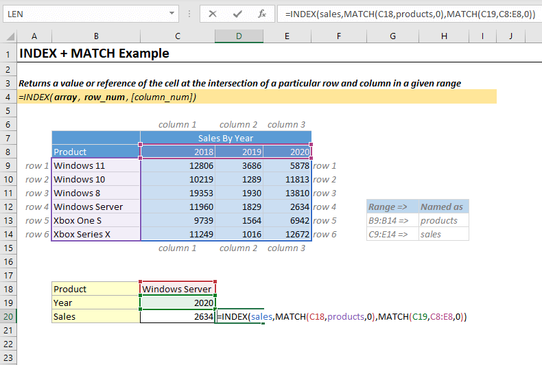 Index Match Function together working