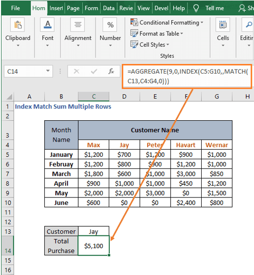 AGGREGATE result-Index Match Sum Multiple Rows