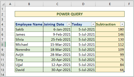 Output Using Power Query to Count Days from Date to Today