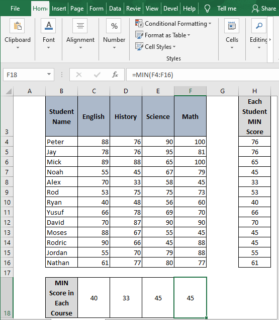 Autofill MIN for column - How to Find Minimum value in Excel