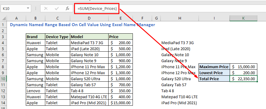 Use dynamic ranges for calculation