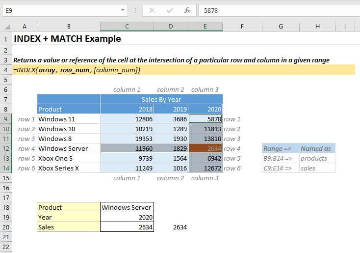 Index Function Excel Example