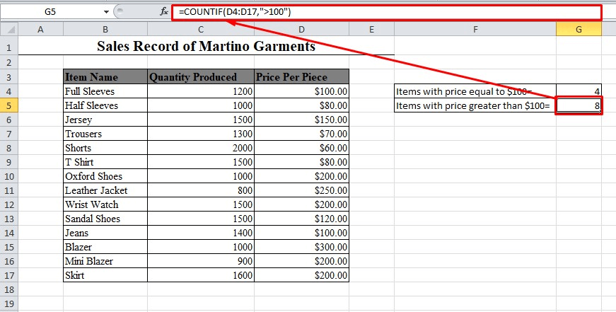 COUNTIF Function in Excel with apostrophe