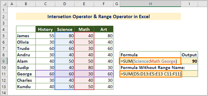 Combination of Intersection Operator and Range Operator in Excel