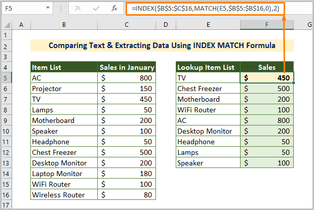 Comparing Text & Extracting Data Using INDEX MATCH Formula