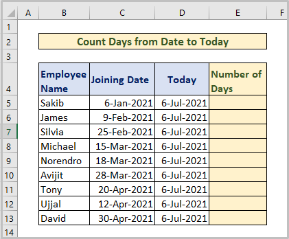 Data set y to Count Days from Date to Today