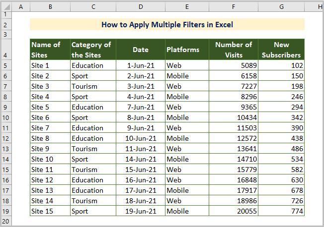 Dataset for Multiple Filters