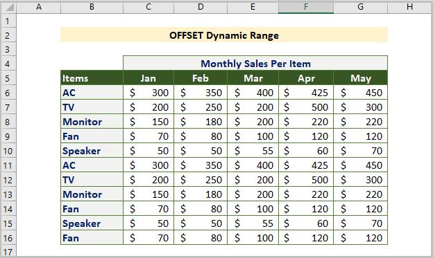 Dataset for OFFSET Dynamic Range