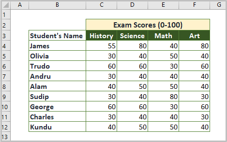 Dataset for Reference Operator in Excel