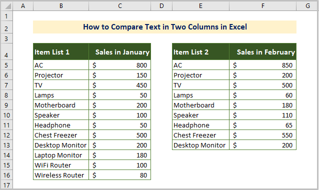 Dataset for comparing text in two columns