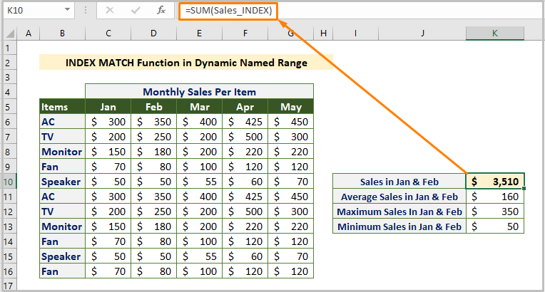 INDEX MATCH Function in Dynamic Named Range