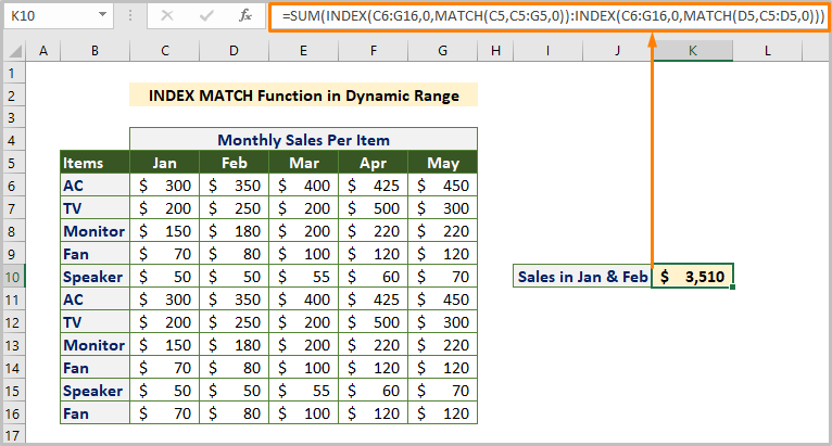 INDEX MATCH Function in Dynamic Range