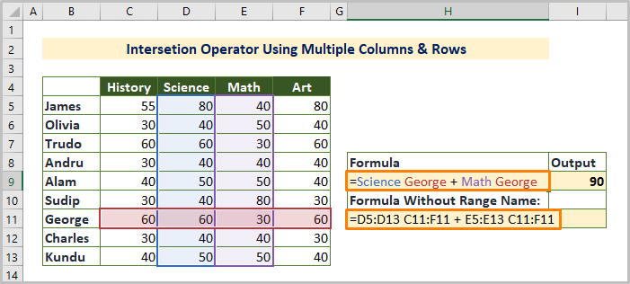 Intersection Operator Using Multiple Columns and Rows