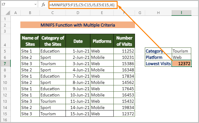 MINIFS Function with Multiple Criteria