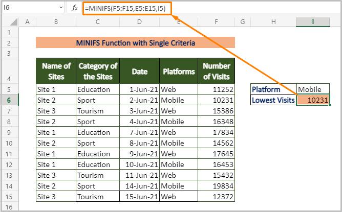 MINIFS Function with Single Criteria