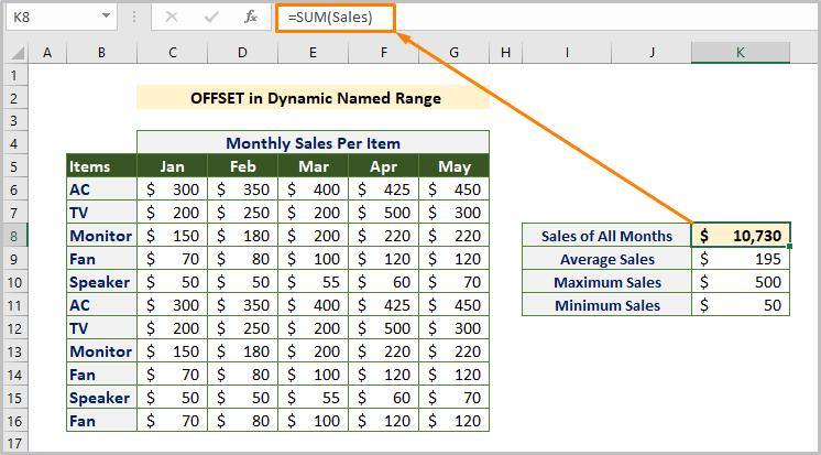 OFFSET Function in Dynamic Named Range