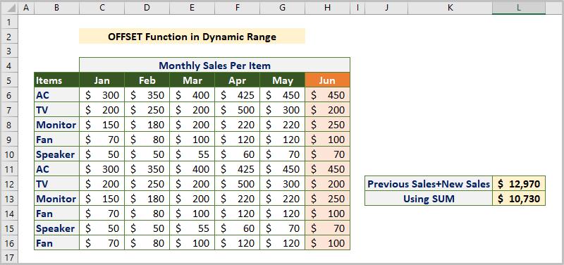 OFFSET Function in Dynamic Range