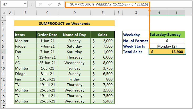 SUMPRODUCT If the Date Range Includes Weekends