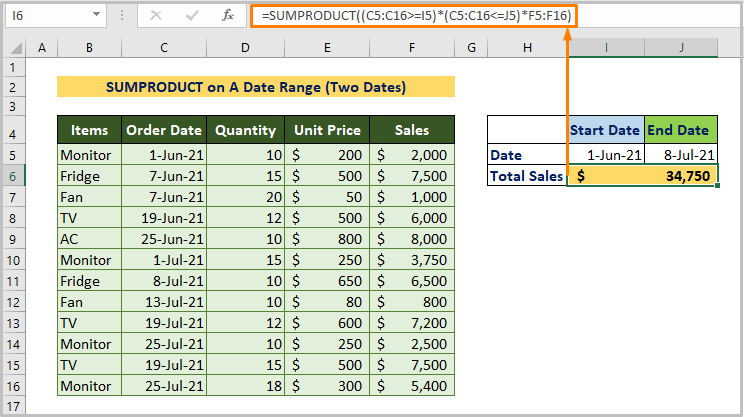 SUMPRODUCT on a Date Range (Between Two Dates)