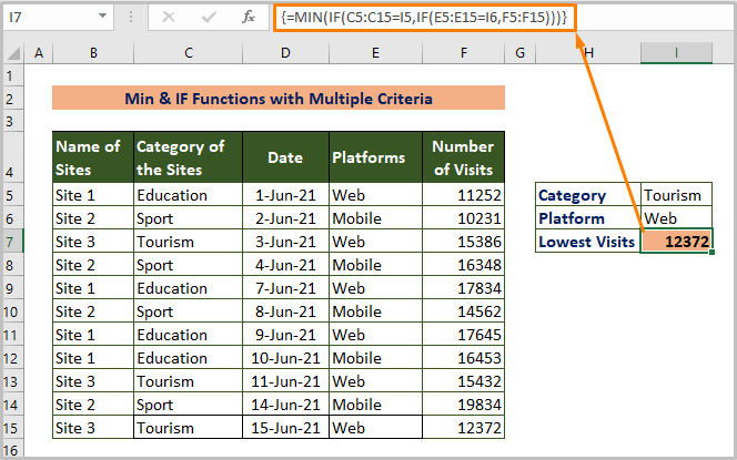 Using MIN & IF Functions with Multiple Criteria