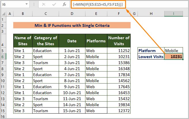 Using MIN & IF Functions with Single Criteria