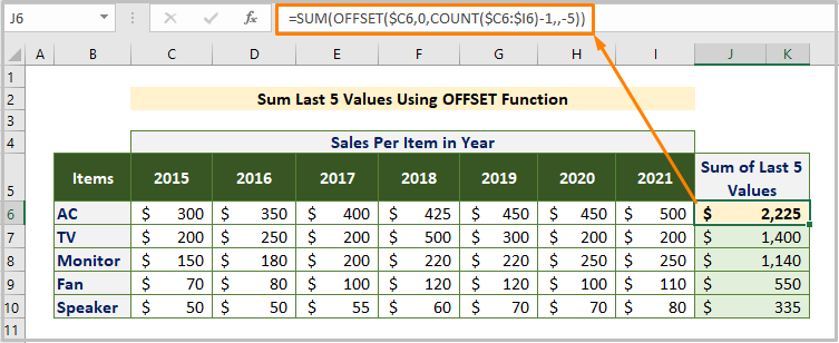 Using OFFSET Function