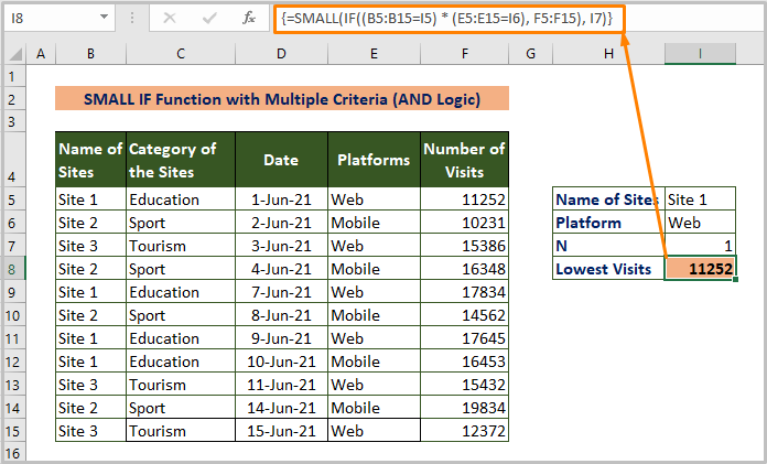 Using SMALL IF Function with Multiple Criteria (AND Logic)