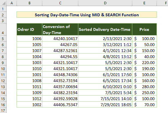Using the MID & SEARCH Function