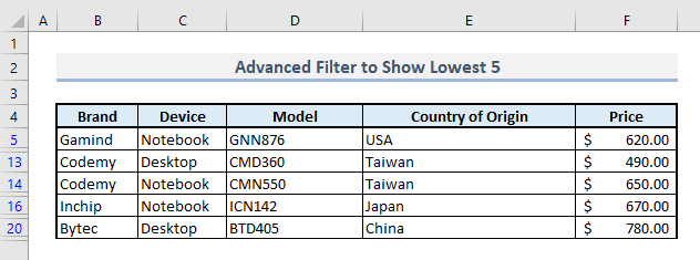 advanced filter to show bottom or lowest 5 in excel