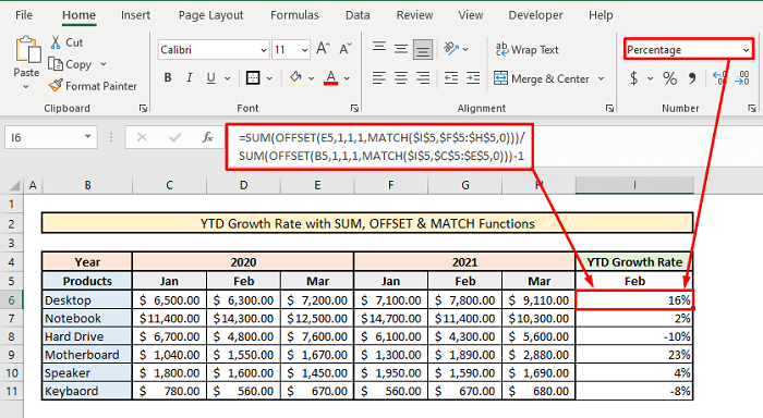 calculate ytd with sum offset match functions