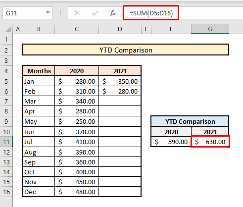 calculate ytd comparisons with sum counta functions