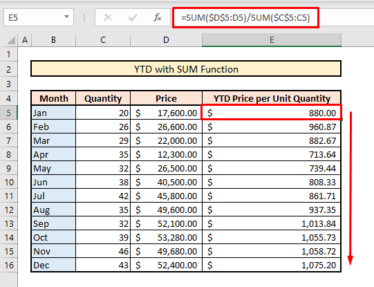 calculate ytd with sum function