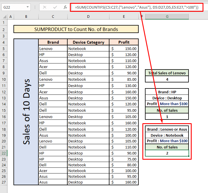 count unique values with sumproduct alternative multiple AND OR criteria