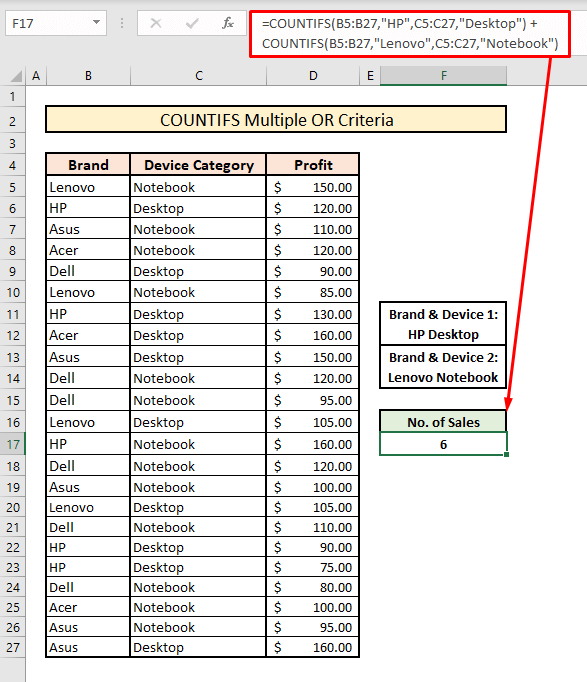 countifs to count across multiple columns with multiple OR criteria logic