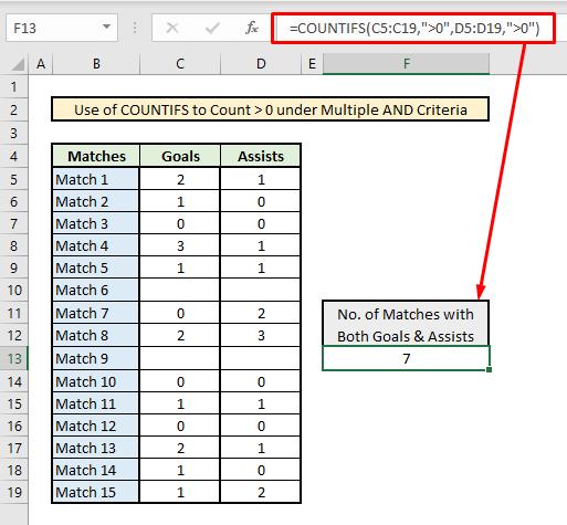 countif greater than zero 0 AND criteria multiple columns
