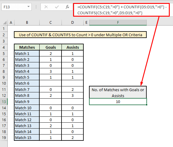 countif greater than 0 zero OR criteria multiple different columns