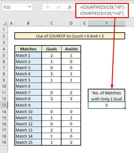 countif greater than 0 zero less than another number
